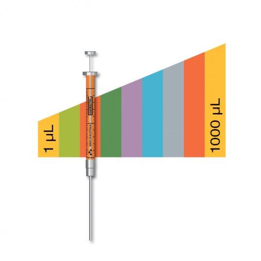 Gerstel TriStar 10 µL syringe