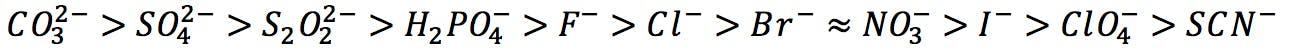 Hofmeister series of anions
